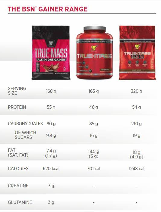 All in One True Mass Gainer